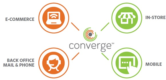 Converge Processing Options