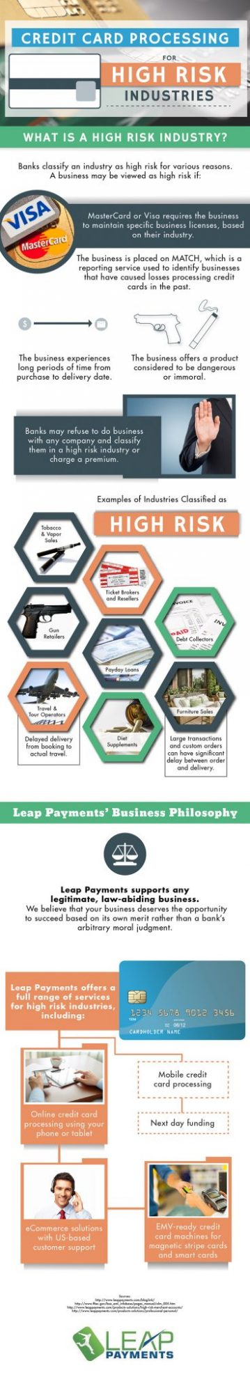 Credit card processing for high risk industries leap payments credit colourmoves