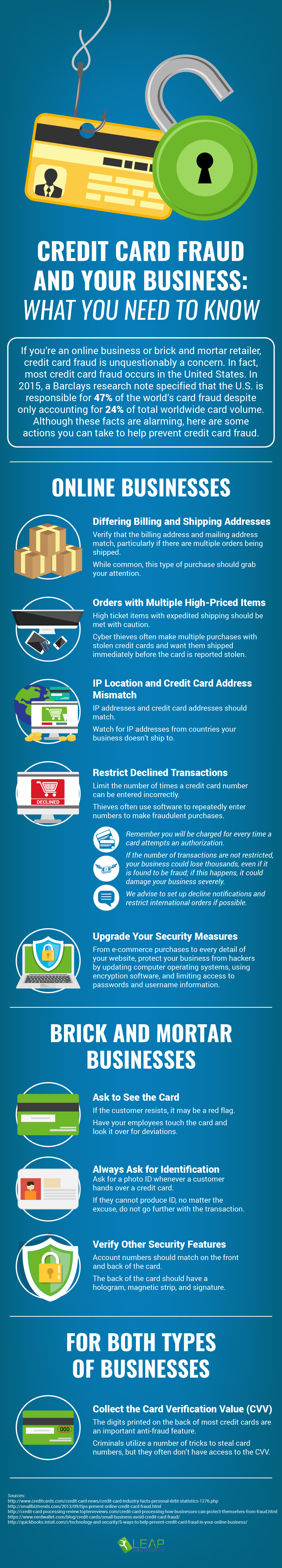 Credit card fraud and your business leap payments credit card fraud effects on businesses infographic colourmoves