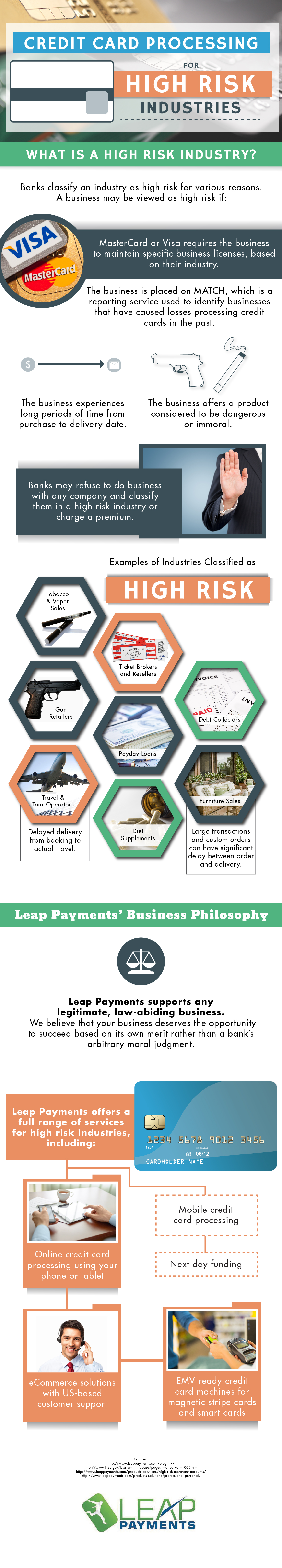 Credit card processing for high risk industries leap payments card processing colourmoves